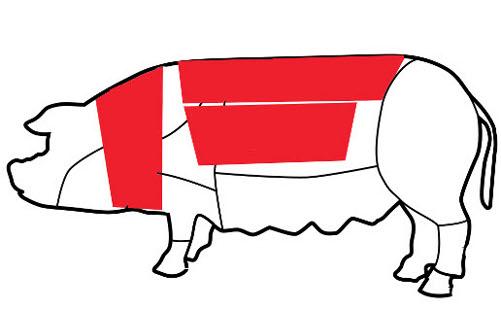 Разделка свиной туши для